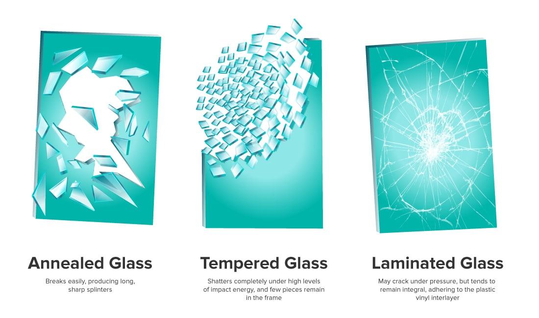Annealed, Tempered and Laminated Glass Repair NYC